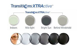 Transitions sun sensitive lenses
